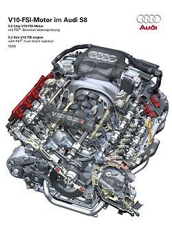 2005 Audi S8 V10. Image by Audi.
