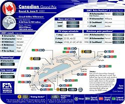 2002 Canada GP circuit map. Image by John Rigby, FIA. Click here for a larger image.