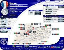 2002 French GP circuit map. Image by John Rigby, FIA. Click here for a larger image.