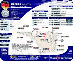 2002 German GP circuit map. Image by John Rigby, FIA. Click here for a larger image.