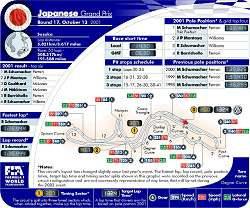 2002 Japan GP circuit map. Image by John Rigby, FIA. Click here for a larger image.