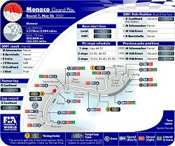 2002 Monaco GP circuit map. Image by John Rigby, FIA. Click here for a larger image.