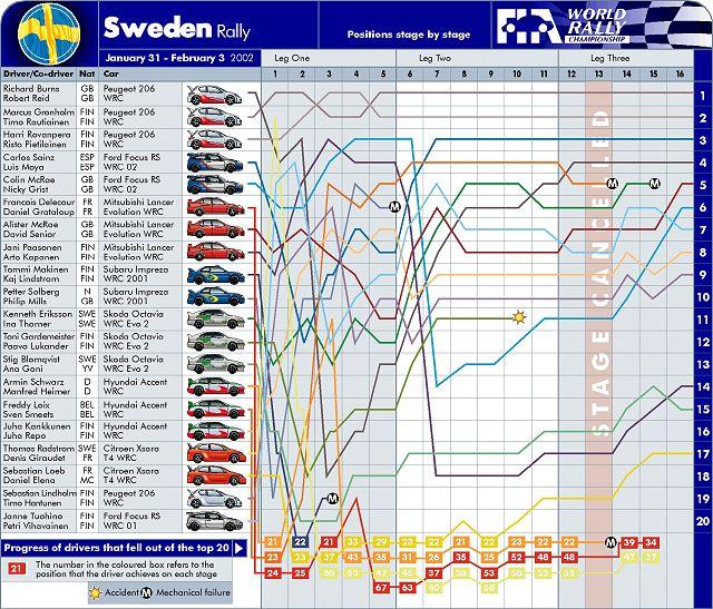 IntAdac Rallye Deutschland Review The Car Enthusiast - Wrc sweden 2016 map