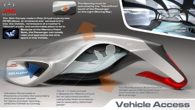 LA Design Challenge: JAC HEFEI. Image by JAC Motors R&D Center.