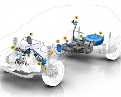 Renault shrinks its electric motor. Image by Renault.
