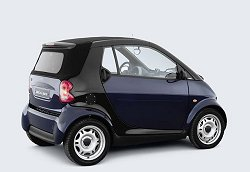 2003 Smart Cabrio. Photograph by Smart. Click here for a larger image.